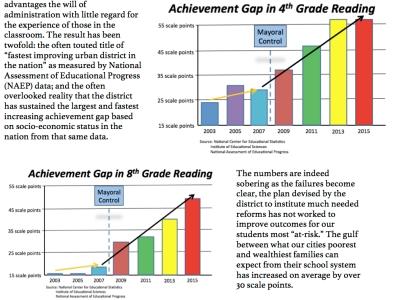 WTU graph